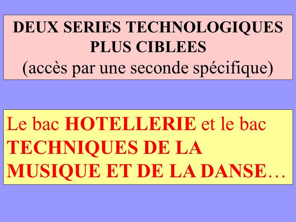 DEUX SERIES TECHNOLOGIQUES PLUS CIBLEES (accès par une seconde spécifique) Le bac HOTELLERIE et le bac TECHNIQUES DE LA MUSIQUE ET DE LA DANSE…