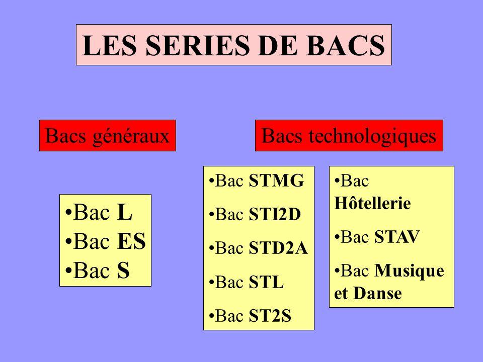 LES SERIES DE BACS Bacs générauxBacs technologiques Bac L Bac ES Bac S Bac STMG Bac STI2D Bac STD2A Bac STL Bac ST2S Bac Hôtellerie Bac STAV Bac Musiq