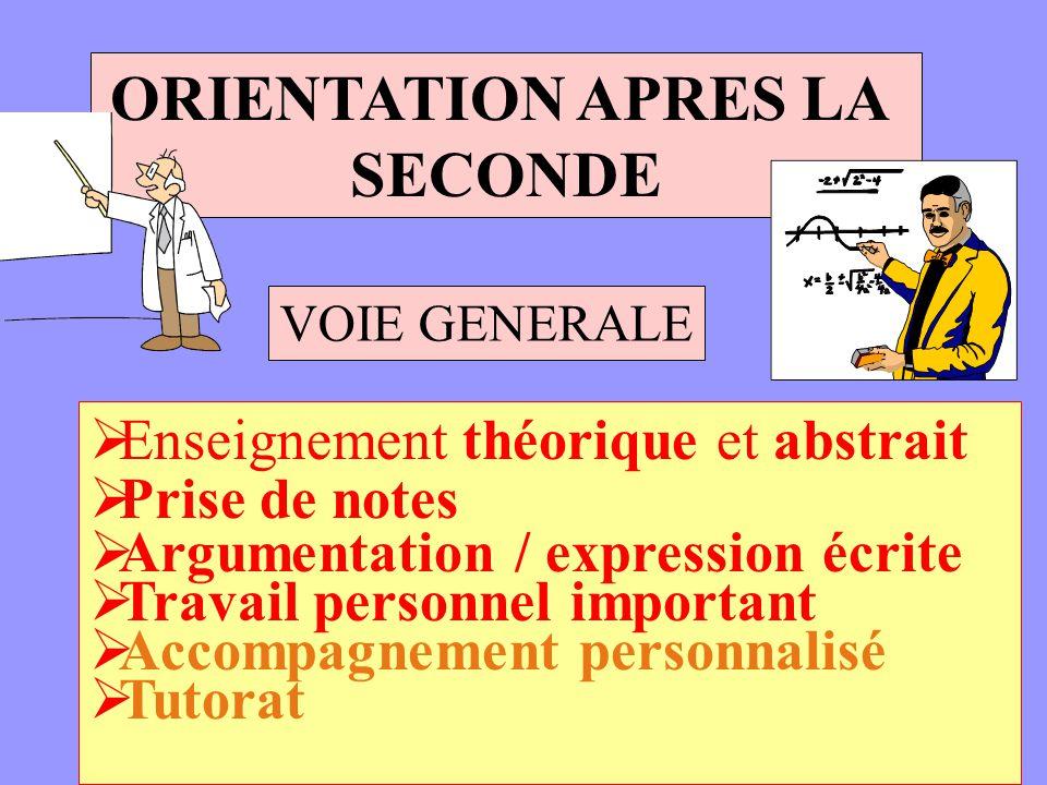 ORIENTATION APRES LA SECONDE Enseignement théorique et abstrait Prise de notes Argumentation / expression écrite Travail personnel important Accompagn
