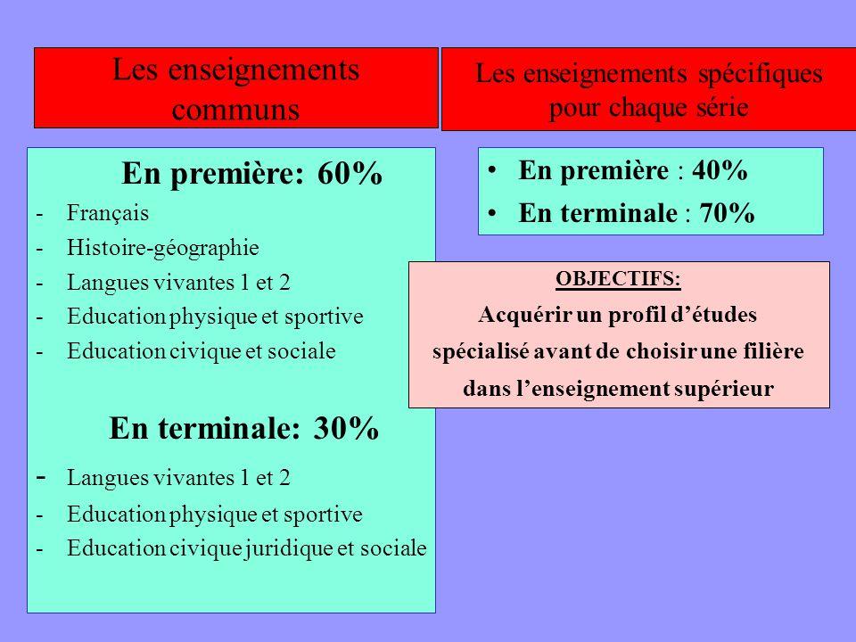 Les enseignements communs En première: 60% -Français -Histoire-géographie -Langues vivantes 1 et 2 - Education physique et sportive -Education civique