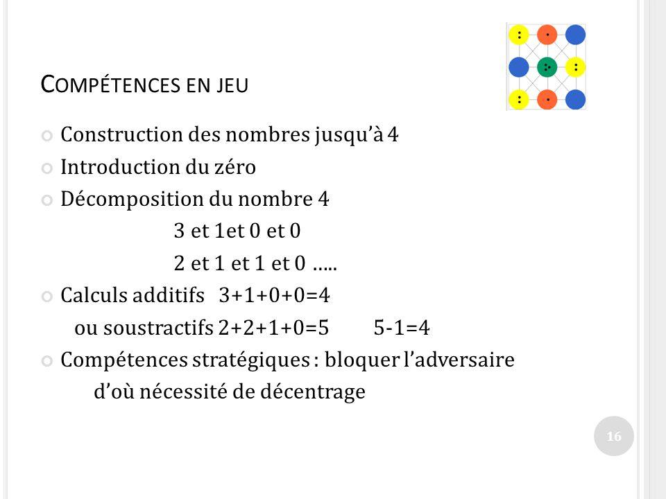 C OMPÉTENCES EN JEU Construction des nombres jusquà 4 Introduction du zéro Décomposition du nombre 4 3 et 1et 0 et 0 2 et 1 et 1 et 0 ….. Calculs addi