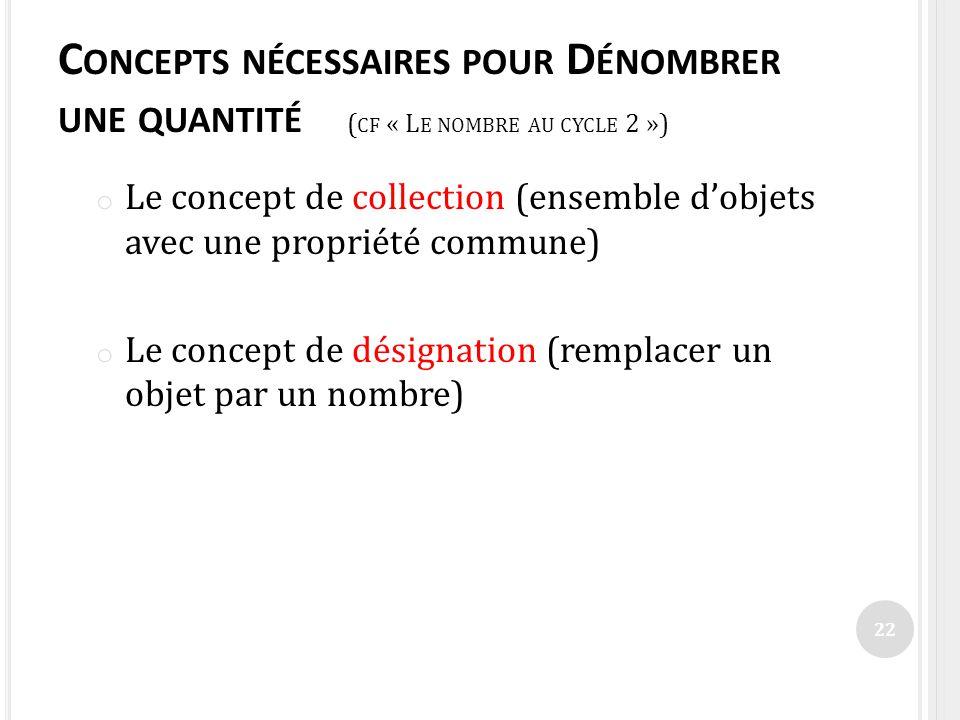 C ONCEPTS NÉCESSAIRES POUR D ÉNOMBRER UNE QUANTITÉ ( CF « L E NOMBRE AU CYCLE 2 ») o Le concept de collection (ensemble dobjets avec une propriété com