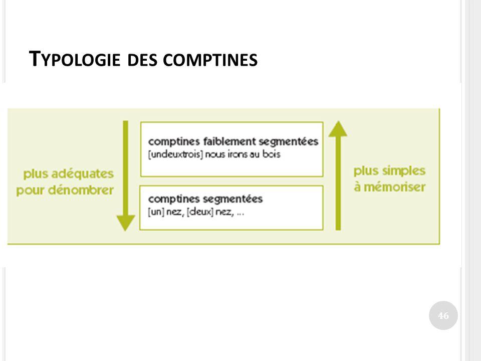 T YPOLOGIE DES COMPTINES 46