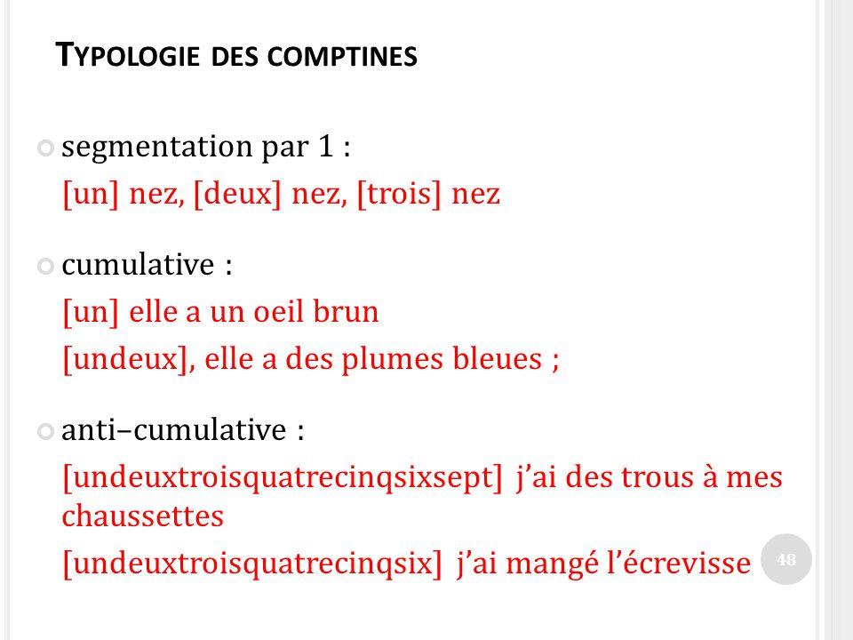 T YPOLOGIE DES COMPTINES segmentation par 1 : [un] nez, [deux] nez, [trois] nez cumulative : [un] elle a un oeil brun [undeux], elle a des plumes bleu