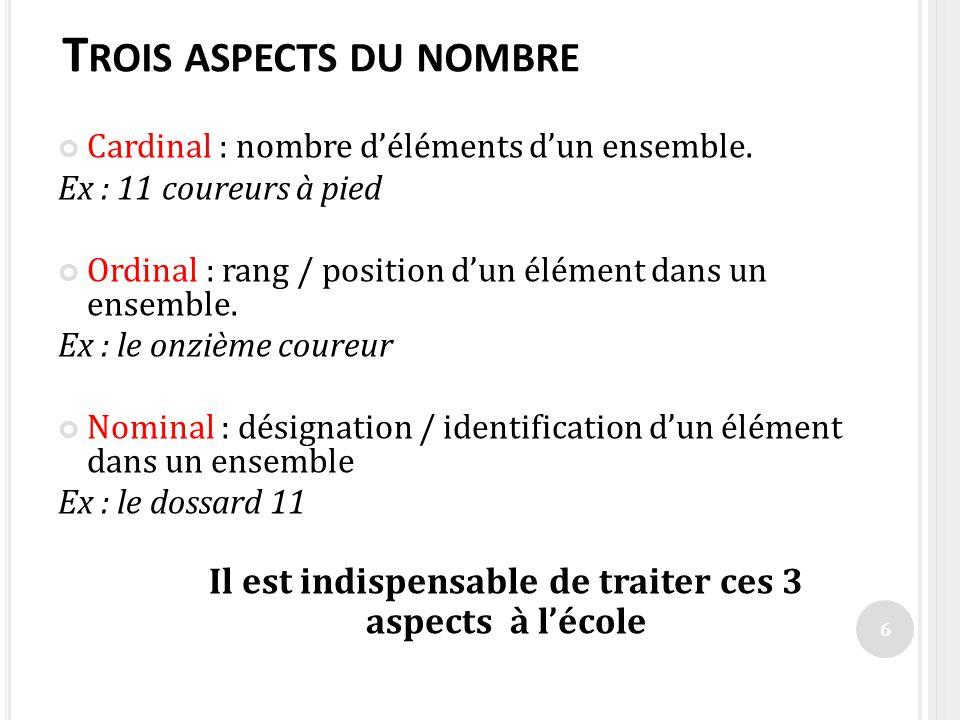 T ROIS ASPECTS DU NOMBRE Cardinal : nombre déléments dun ensemble. Ex : 11 coureurs à pied Ordinal : rang / position dun élément dans un ensemble. Ex
