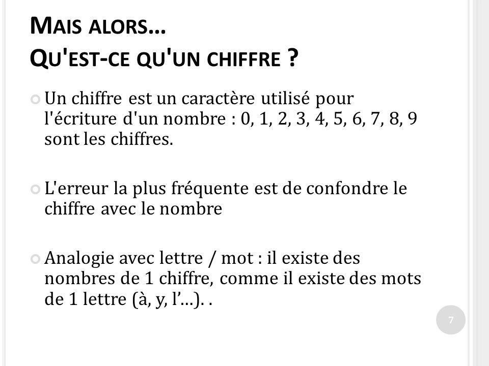 M AIS ALORS … Q U ' EST - CE QU ' UN CHIFFRE ? Un chiffre est un caractère utilisé pour l'écriture d'un nombre : 0, 1, 2, 3, 4, 5, 6, 7, 8, 9 sont les