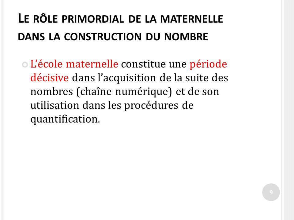 L E RÔLE PRIMORDIAL DE LA MATERNELLE DANS LA CONSTRUCTION DU NOMBRE Lécole maternelle constitue une période décisive dans lacquisition de la suite des