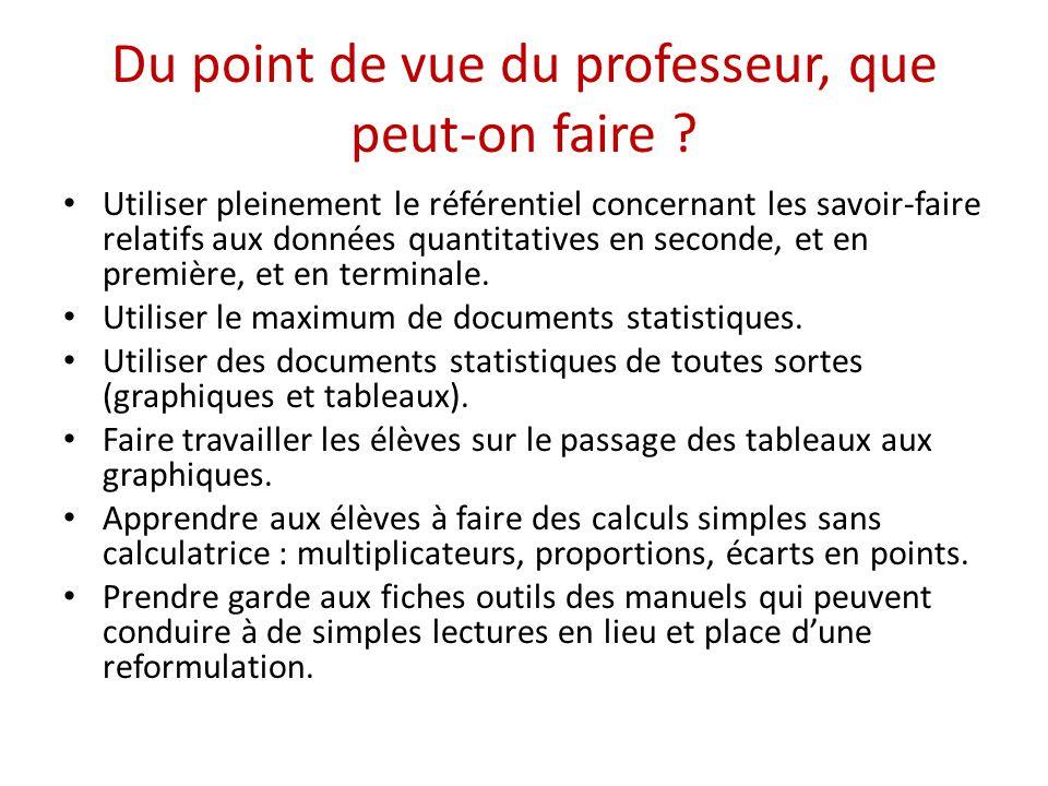 Du point de vue du professeur, que peut-on faire ? Utiliser pleinement le référentiel concernant les savoir-faire relatifs aux données quantitatives e