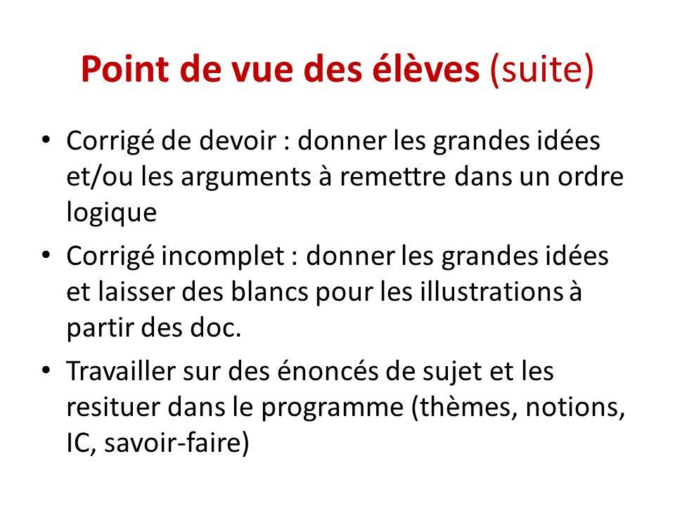 Point de vue des élèves (suite) Corrigé de devoir : donner les grandes idées et/ou les arguments à remettre dans un ordre logique Corrigé incomplet :