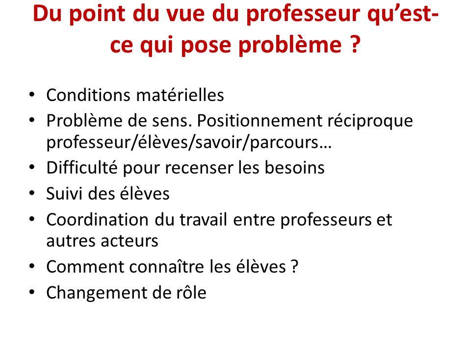 Du point du vue du professeur quest- ce qui pose problème ? Conditions matérielles Problème de sens. Positionnement réciproque professeur/élèves/savoi