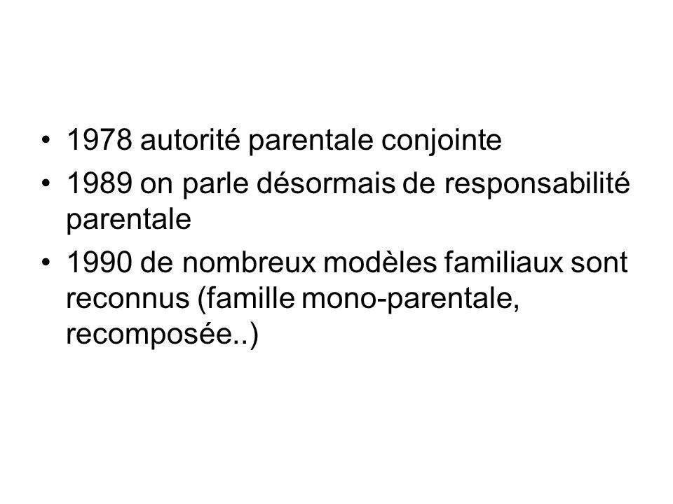 1978 autorité parentale conjointe 1989 on parle désormais de responsabilité parentale 1990 de nombreux modèles familiaux sont reconnus (famille mono-parentale, recomposée..)
