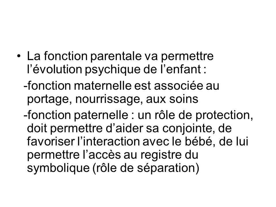 La fonction parentale va permettre lévolution psychique de lenfant : -fonction maternelle est associée au portage, nourrissage, aux soins -fonction paternelle : un rôle de protection, doit permettre daider sa conjointe, de favoriser linteraction avec le bébé, de lui permettre laccès au registre du symbolique (rôle de séparation)