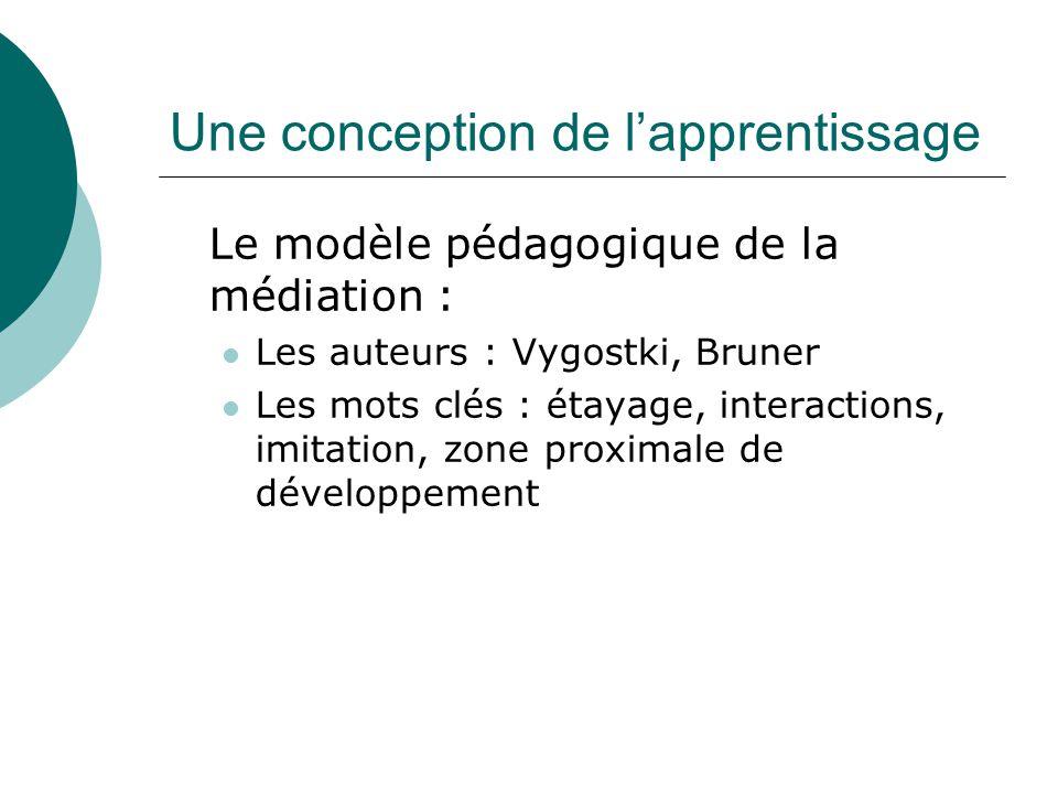 Une conception de lapprentissage Le modèle pédagogique de la médiation : Les auteurs : Vygostki, Bruner Les mots clés : étayage, interactions, imitati