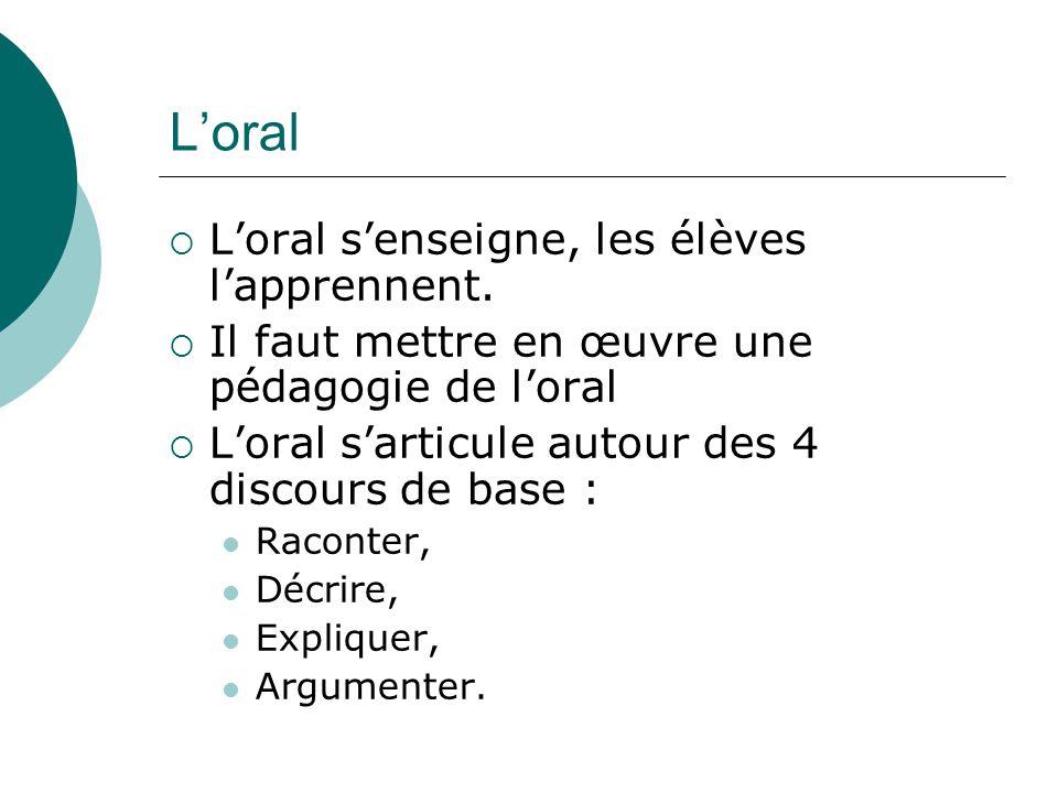 Loral Loral senseigne, les élèves lapprennent. Il faut mettre en œuvre une pédagogie de loral Loral sarticule autour des 4 discours de base : Raconter