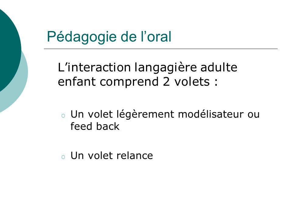Pédagogie de loral Linteraction langagière adulte enfant comprend 2 volets : o Un volet légèrement modélisateur ou feed back o Un volet relance