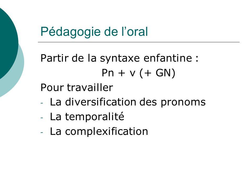 Pédagogie de loral Partir de la syntaxe enfantine : Pn + v (+ GN) Pour travailler - La diversification des pronoms - La temporalité - La complexificat