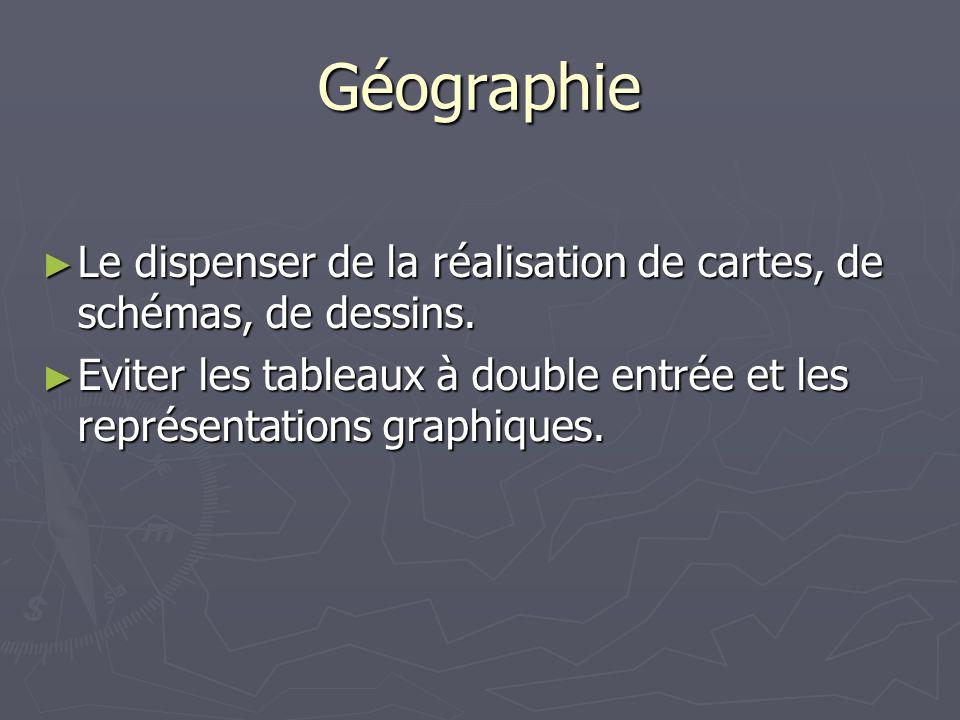 Géographie Le dispenser de la réalisation de cartes, de schémas, de dessins. Le dispenser de la réalisation de cartes, de schémas, de dessins. Eviter