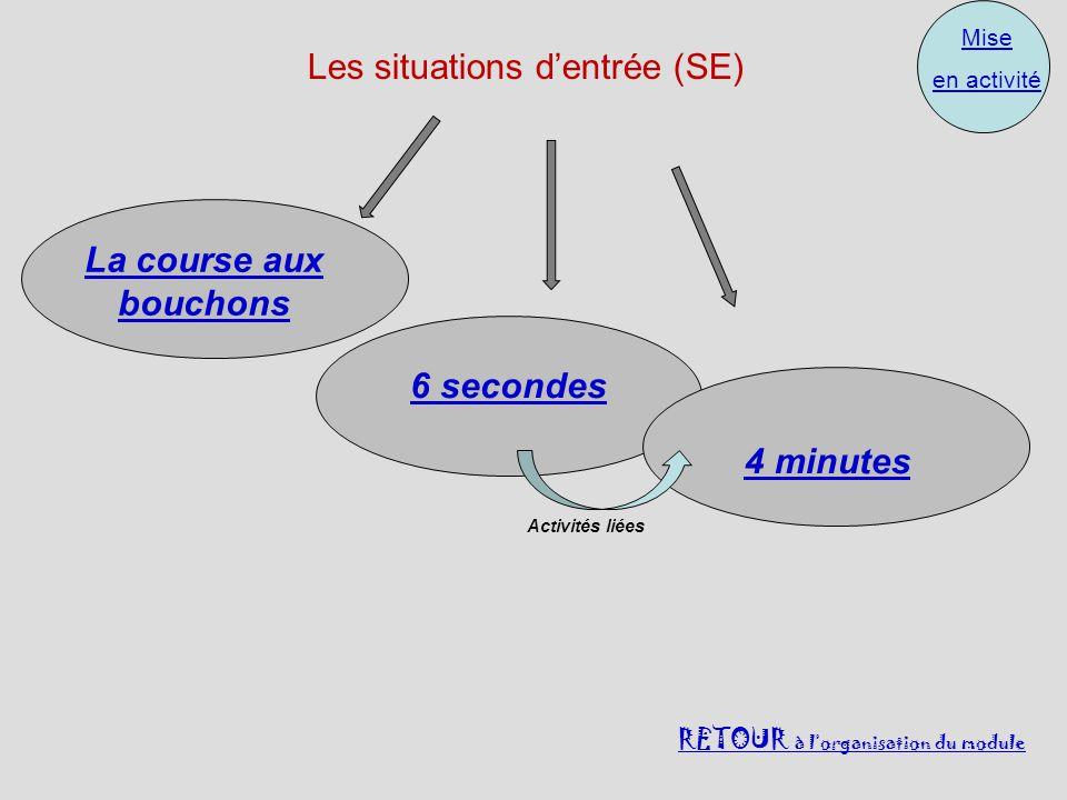 Les situations dentrée (SE) RETOUR à lorganisation du module La course aux bouchons 6 secondes 4 minutes Activités liées Mise en activité