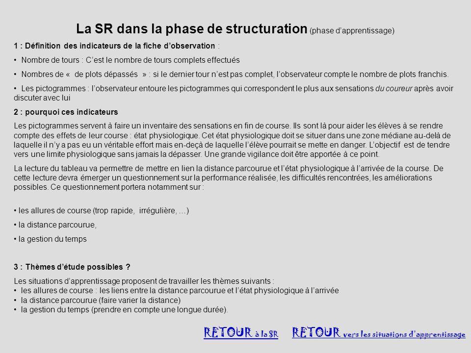 La SR dans la phase de structuration (phase dapprentissage) 1 : Définition des indicateurs de la fiche dobservation : Nombre de tours : Cest le nombre