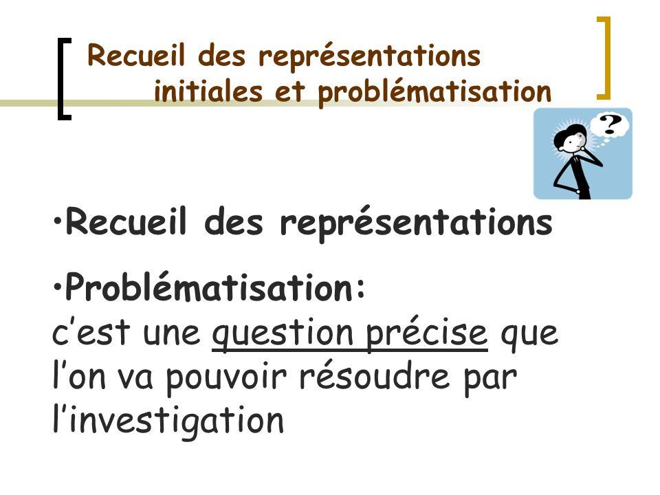 Recueil des représentations initiales et problématisation Recueil des représentations Problématisation: cest une question précise que lon va pouvoir r