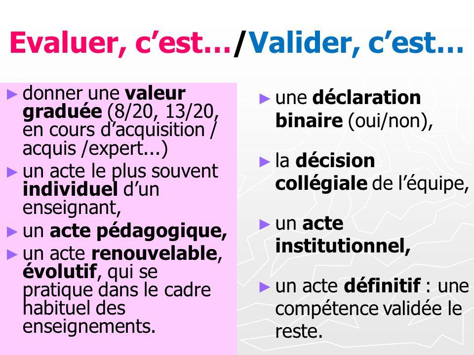 Evaluer, cest…/Valider, cest… donner une valeur graduée (8/20, 13/20, en cours dacquisition / acquis /expert...) un acte le plus souvent individuel du