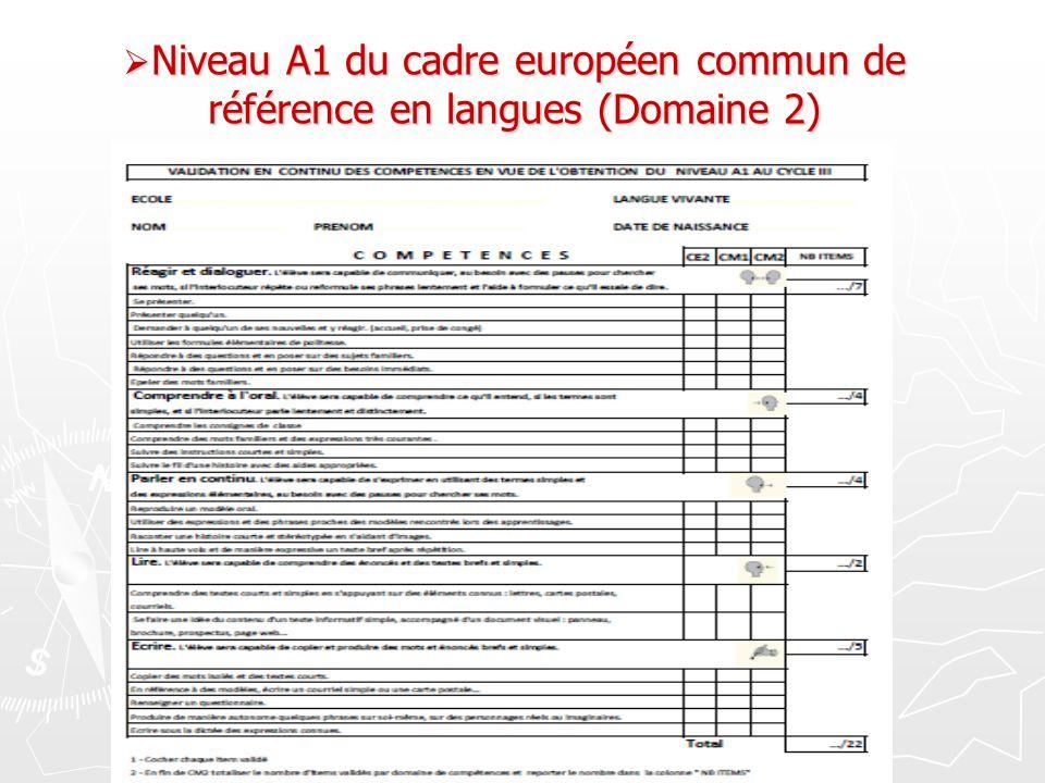 Niveau A1 du cadre européen commun de référence en langues (Domaine 2) Niveau A1 du cadre européen commun de référence en langues (Domaine 2)
