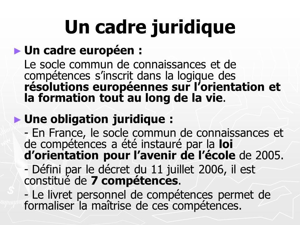 Un cadre juridique Un cadre européen : Le socle commun de connaissances et de compétences sinscrit dans la logique des résolutions européennes sur lor