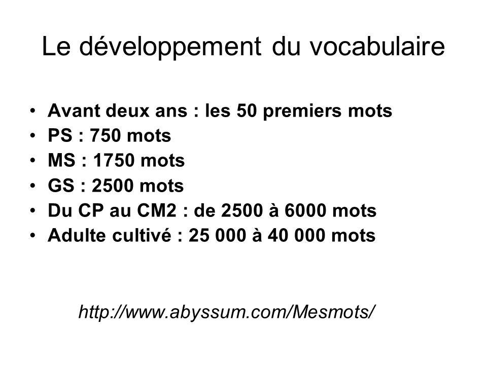 Le développement du vocabulaire Avant deux ans : les 50 premiers mots PS : 750 mots MS : 1750 mots GS : 2500 mots Du CP au CM2 : de 2500 à 6000 mots A