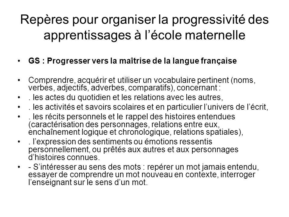 Repères pour organiser la progressivité des apprentissages à lécole maternelle GS : Progresser vers la maîtrise de la langue française Comprendre, acq
