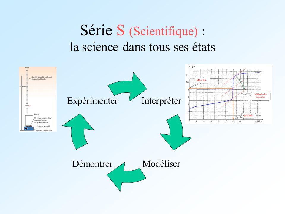 Série S (Scientifique) : la science dans tous ses états Interpréter ModéliserDémontrer Expérimenter