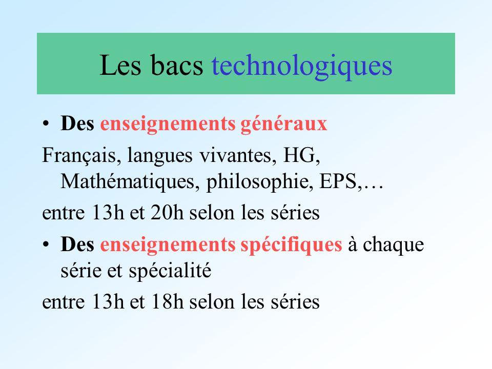 Les bacs technologiques Des enseignements généraux Français, langues vivantes, HG, Mathématiques, philosophie, EPS,… entre 13h et 20h selon les séries