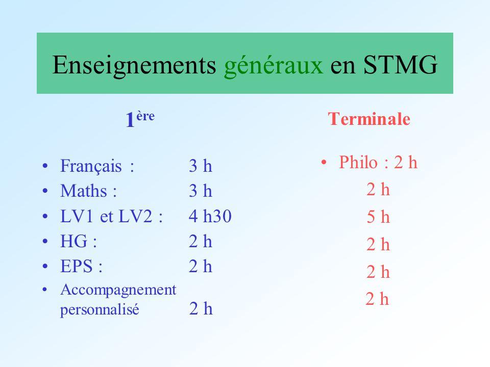 Enseignements généraux en STMG 1 ère Français : 3 h Maths : 3 h LV1 et LV2 :4 h30 HG : 2 h EPS : 2 h Accompagnement personnalisé 2 h Terminale Philo :