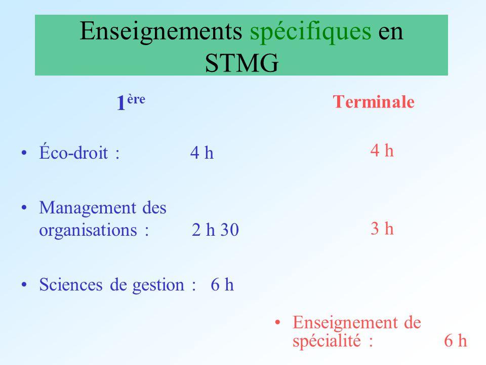 Enseignements spécifiques en STMG 1 ère Éco-droit : 4 h Management des organisations : 2 h 30 Sciences de gestion : 6 h Terminale 4 h 3 h Enseignement