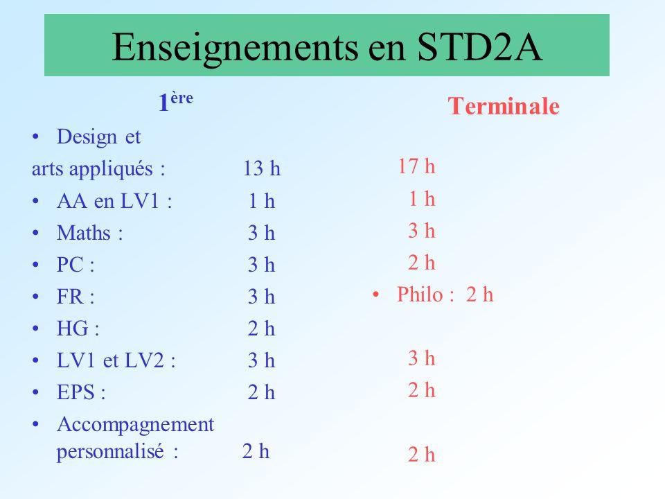 Enseignements en STD2A 1 ère Design et arts appliqués : 13 h AA en LV1 : 1 h Maths : 3 h PC : 3 h FR : 3 h HG : 2 h LV1 et LV2 : 3 h EPS : 2 h Accompa