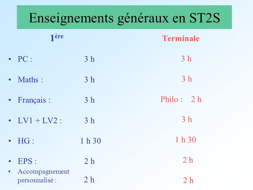 Enseignements généraux en ST2S 1 ère PC : 3 h Maths : 3 h Français : 3 h LV1 + LV2 : 3 h HG : 1 h 30 EPS : 2 h Accompagnement personnalisé : 2 h Termi