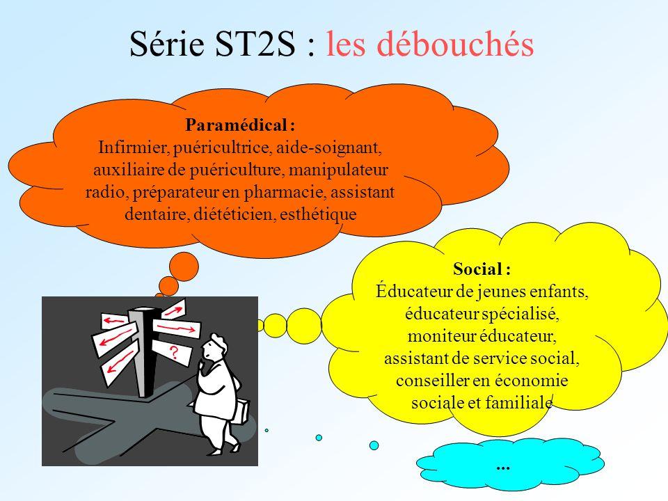 Série ST2S : les débouchés Social : Éducateur de jeunes enfants, éducateur spécialisé, moniteur éducateur, assistant de service social, conseiller en