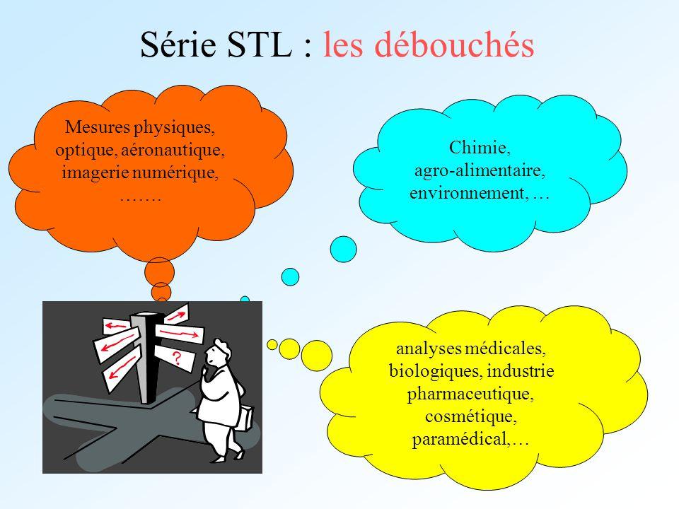 Série STL : les débouchés Chimie, agro-alimentaire, environnement, … Mesures physiques, optique, aéronautique, imagerie numérique, ……. analyses médica