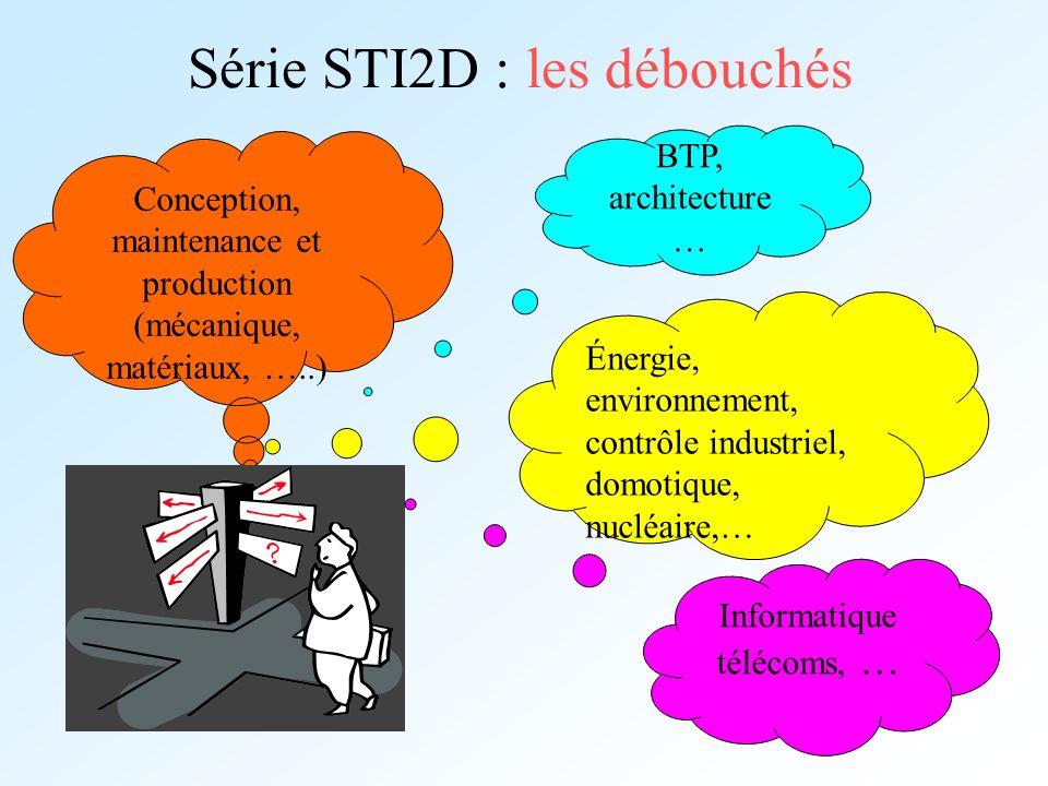 Série STI2D : les débouchés BTP, architecture … Conception, maintenance et production (mécanique, matériaux, …..) Énergie, environnement, contrôle ind
