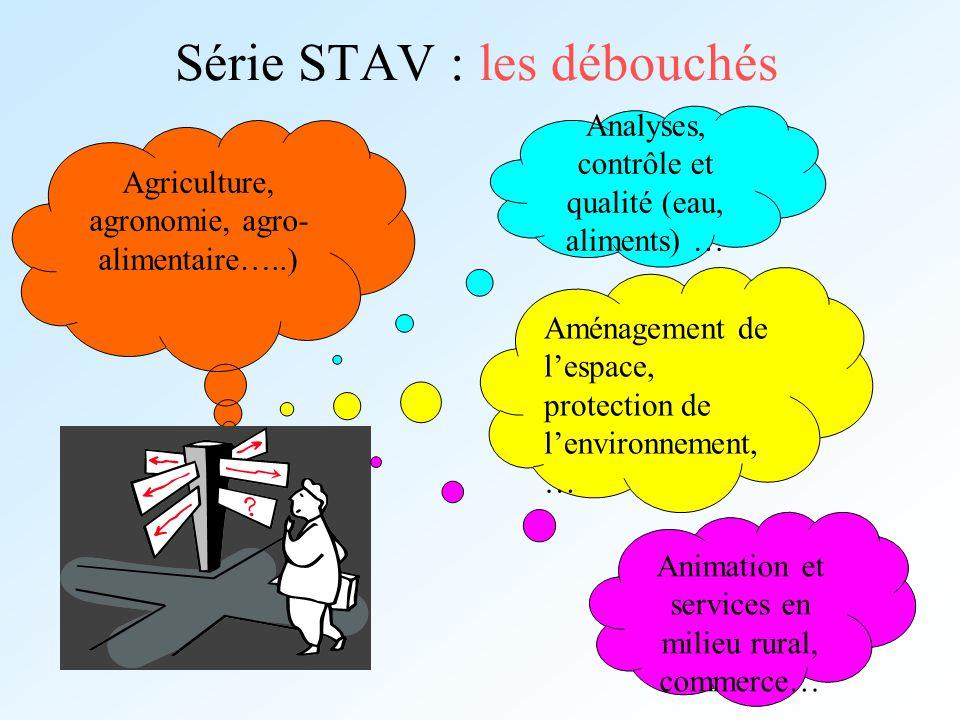 Série STAV : les débouchés Analyses, contrôle et qualité (eau, aliments) … Agriculture, agronomie, agro- alimentaire…..) Aménagement de lespace, prote