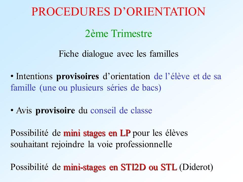 PROCEDURES DORIENTATION 2ème Trimestre Fiche dialogue avec les familles Intentions dorientation Intentions provisoires dorientation de lélève et de sa