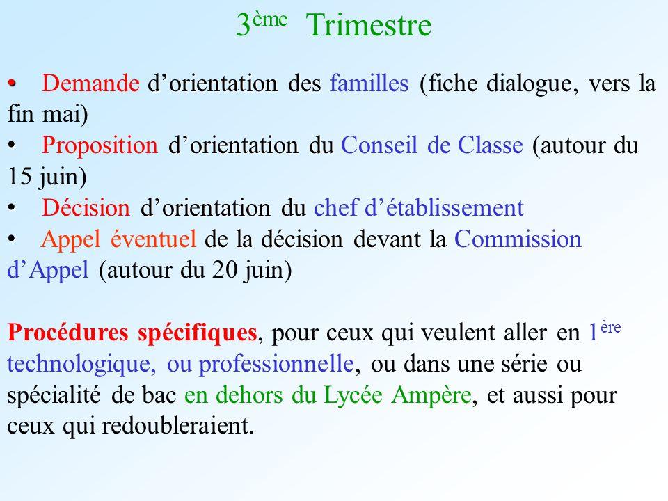 3 ème Trimestre dorientation des Demande dorientation des familles (fiche dialogue, vers la fin mai) dorientation du Proposition dorientation du Conse