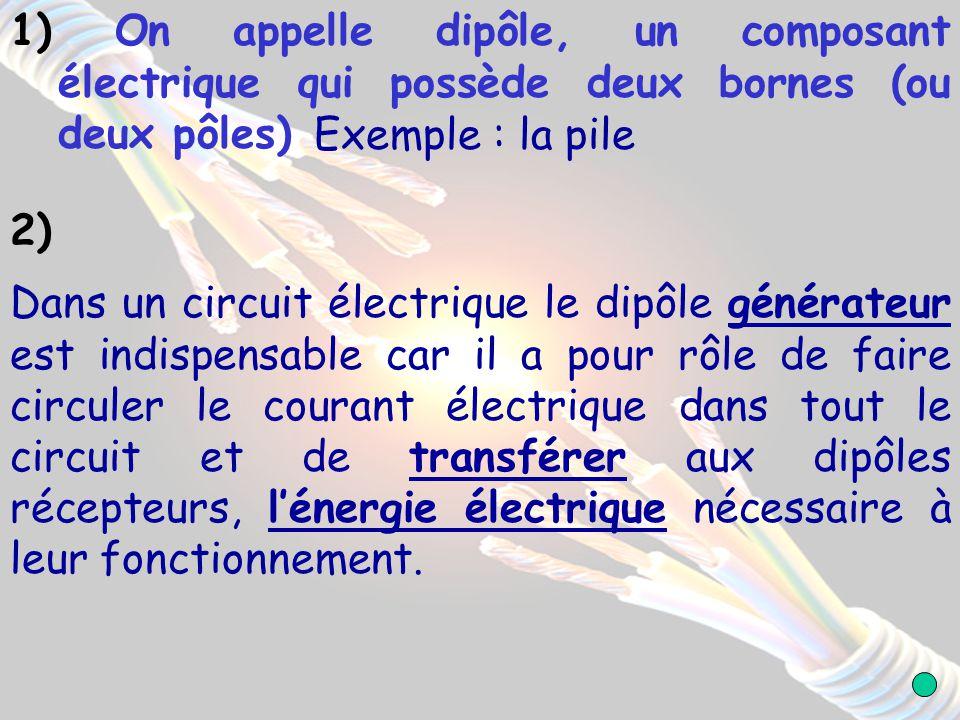 3) Une lampe, un moteur sont des récepteurs.