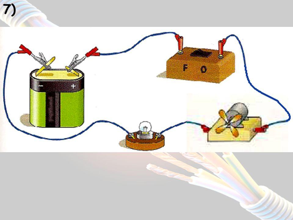 8) L1L1 L2L2 L3L3 Circuit 5 Circuit 2 L3L3 L1L1 D1D1 Circuit 3 L3L3 L1L1 L2L2 D2D2 D1D1 Circuit 6 L3L3 L2L2 L1L1 Circuit 7 Circuit 4 L1L1 L2L2 Circuit 1 L1L1 L2L2 L1L1 L3L3 L2L2 seule boucle Les circuits 2, 3 et 5 représentent des circuits en série car ils ne possèdent quune seule boucle.