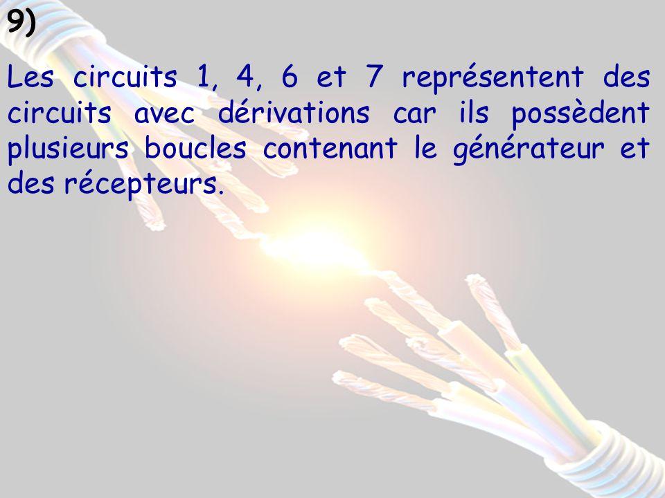 10) L1L1 L2L2 L3L3 Circuit 5 Circuit 2 L3L3 L1L1 D1D1 Circuit 3 L3L3 L1L1 L2L2 D2D2 D1D1 Circuit 6 L3L3 L2L2 L1L1 Circuit 7 Circuit 4 L1L1 L2L2 Circuit 1 L1L1 L2L2 L1L1 L3L3 L2L2