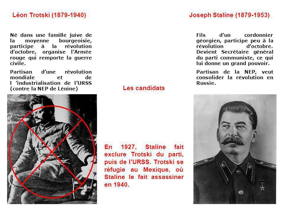 A) Larrivée au pouvoir de Staline Daprès laffiche, Staline était lhéritier de Lénine, et le continuateur de son œuvre. Mais quen pensait Lénine ? Le «
