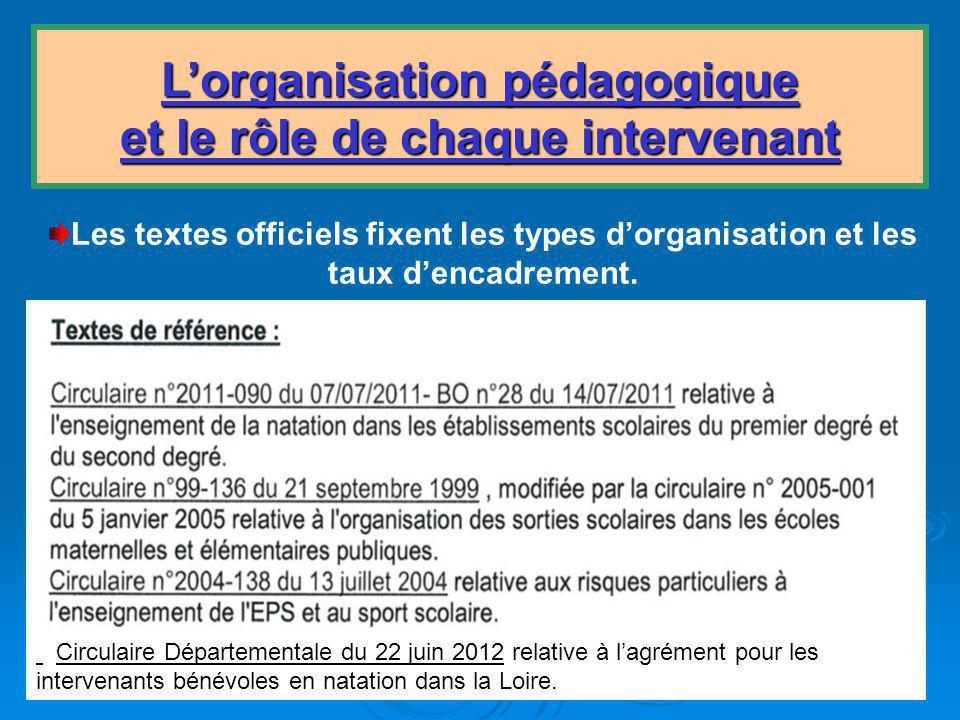 Lorganisation pédagogique et le rôle de chaque intervenant Les textes officiels fixent les types dorganisation et les taux dencadrement. Circulaire Dé