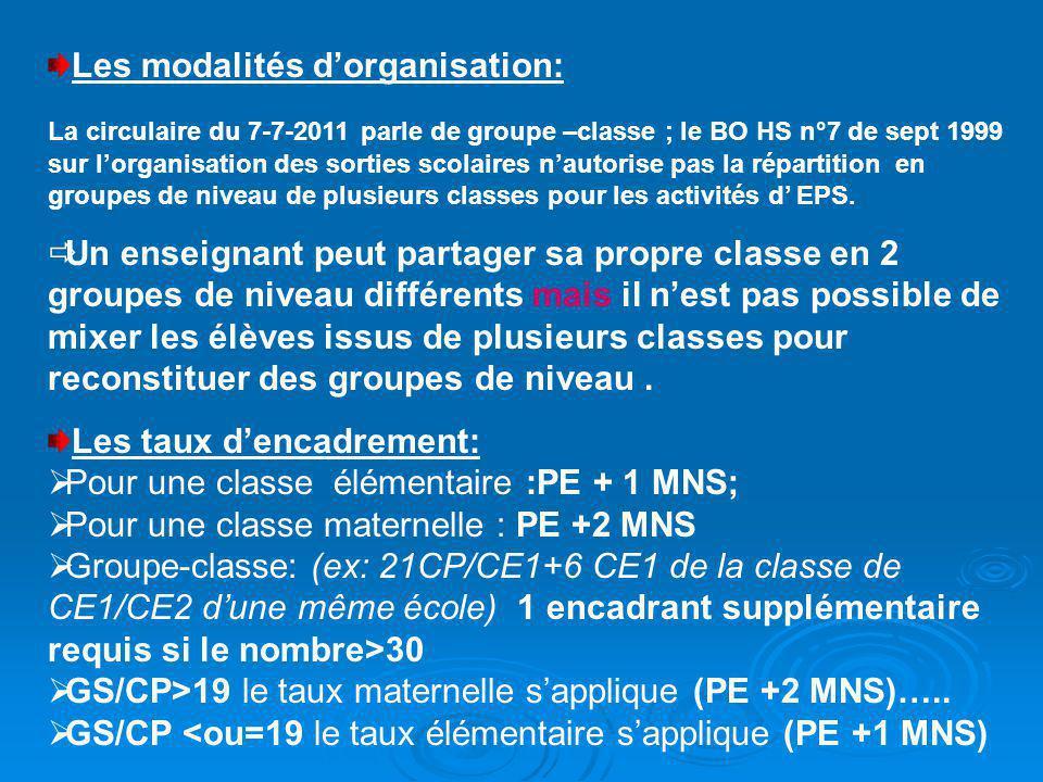 Les modalités dorganisation: La circulaire du 7-7-2011 parle de groupe –classe ; le BO HS n°7 de sept 1999 sur lorganisation des sorties scolaires nau