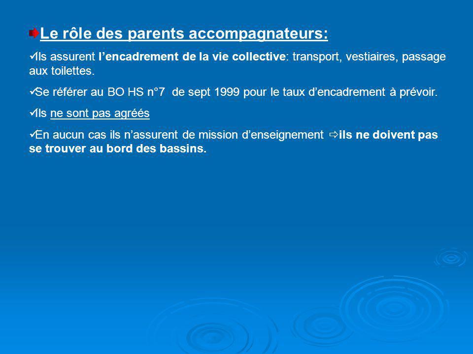 Le rôle des parents accompagnateurs: Ils assurent lencadrement de la vie collective: transport, vestiaires, passage aux toilettes. Se référer au BO HS