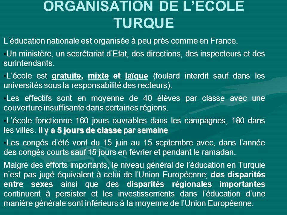 ORGANISATION DE LECOLE TURQUE Léducation nationale est organisée à peu près comme en France. Un ministère, un secrétariat dEtat, des directions, des i