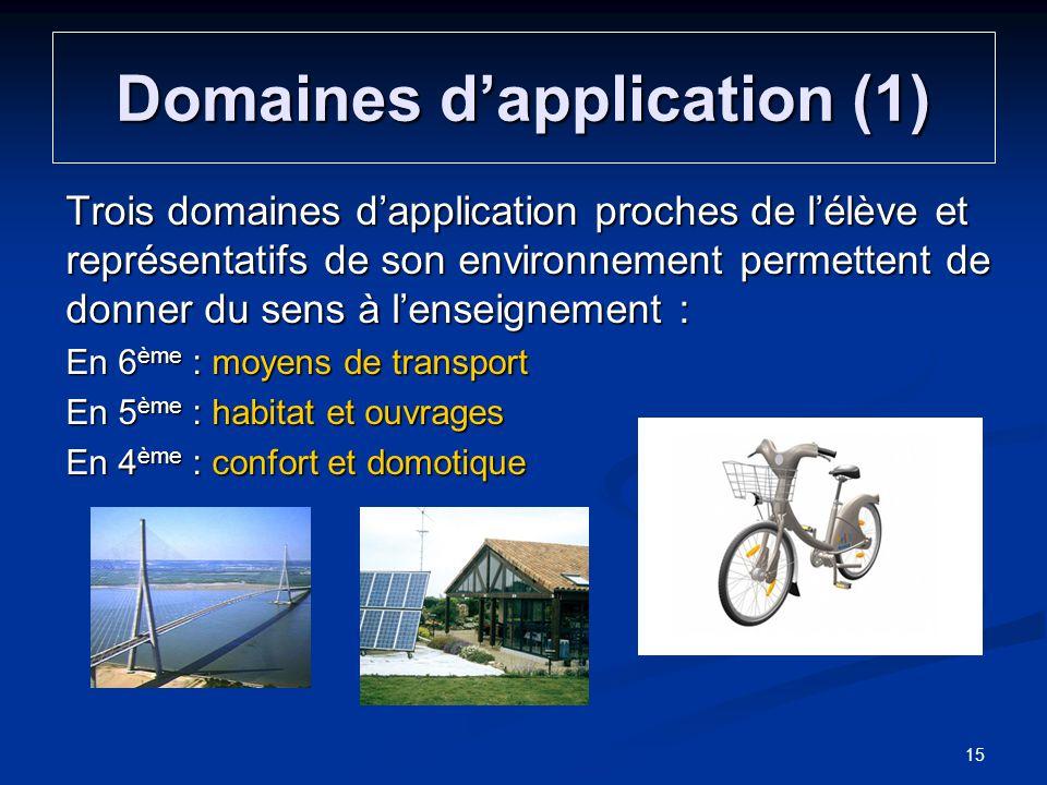 Domaines dapplication (1) Trois domaines dapplication proches de lélève et représentatifs de son environnement permettent de donner du sens à lenseign